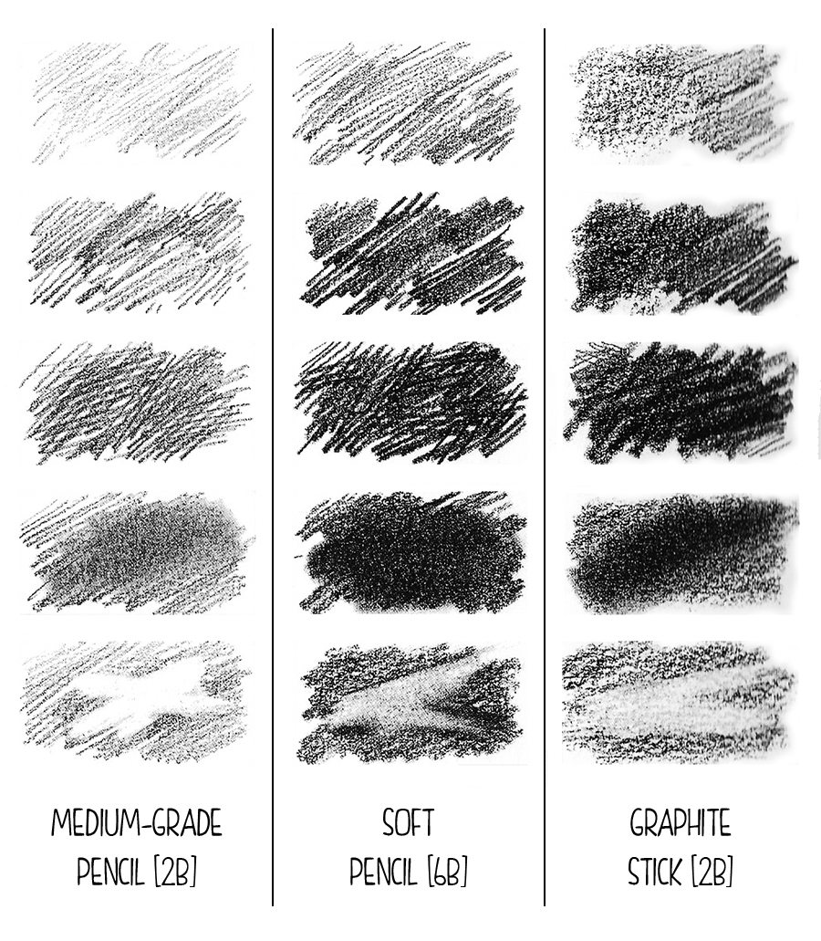 pencil and graphite template